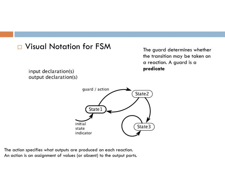 Visual Notation for FSM
