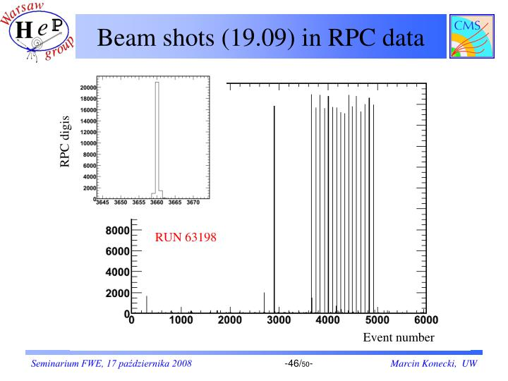 Beam shots (19.09) in RPC data