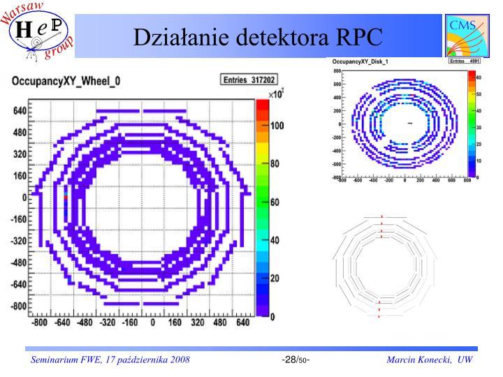 Działanie detektora RPC