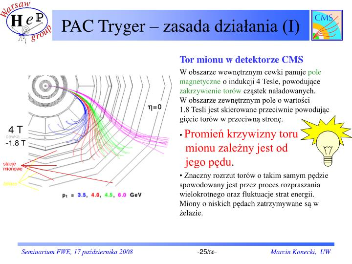 PAC Tryger – zasada działania (I)