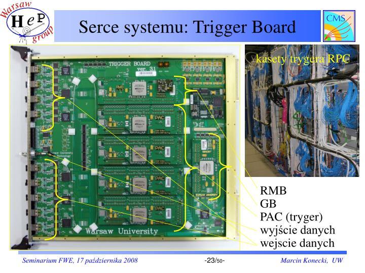Serce systemu: Trigger Board