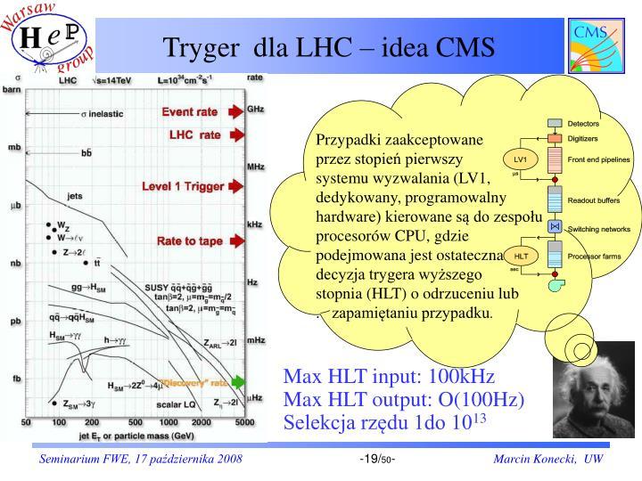 Tryger  dla LHC – idea CMS