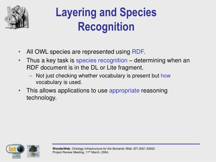 Layering and Species Recognition