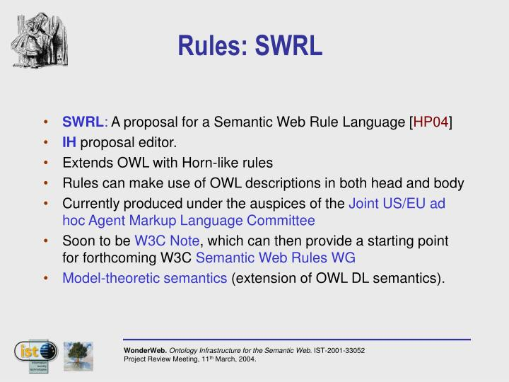 Rules: SWRL