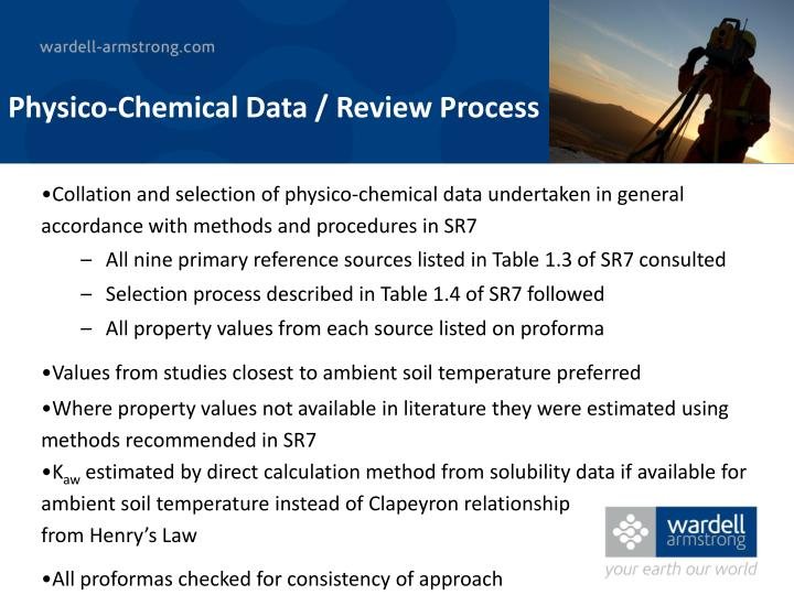 Physico-Chemical Data / Review Process