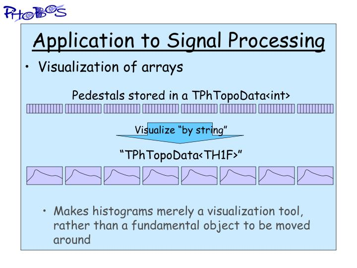 Application to Signal Processing