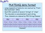 phatdaq data format