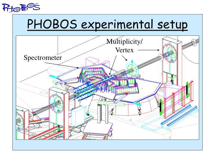 PHOBOS experimental setup