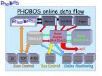 phobos online data flow