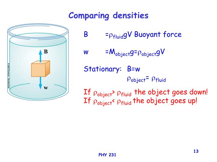 Comparing densities