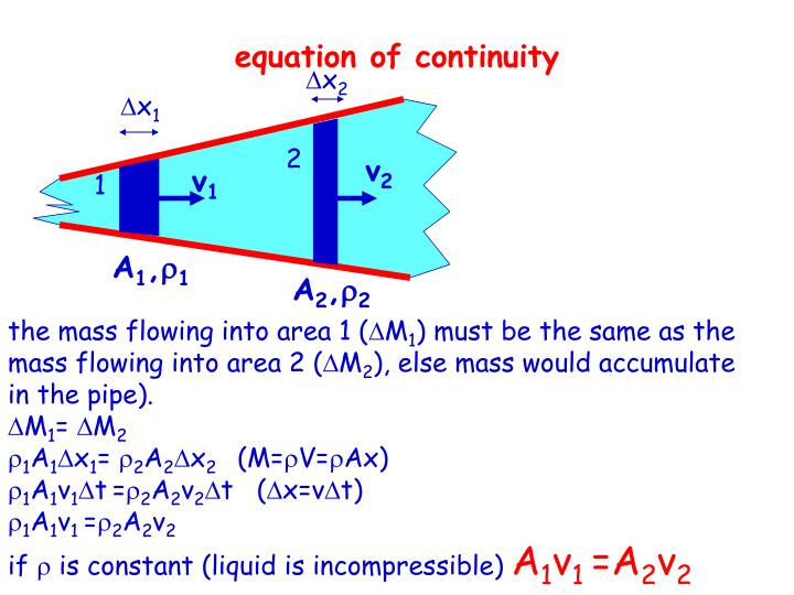 equation of continuity