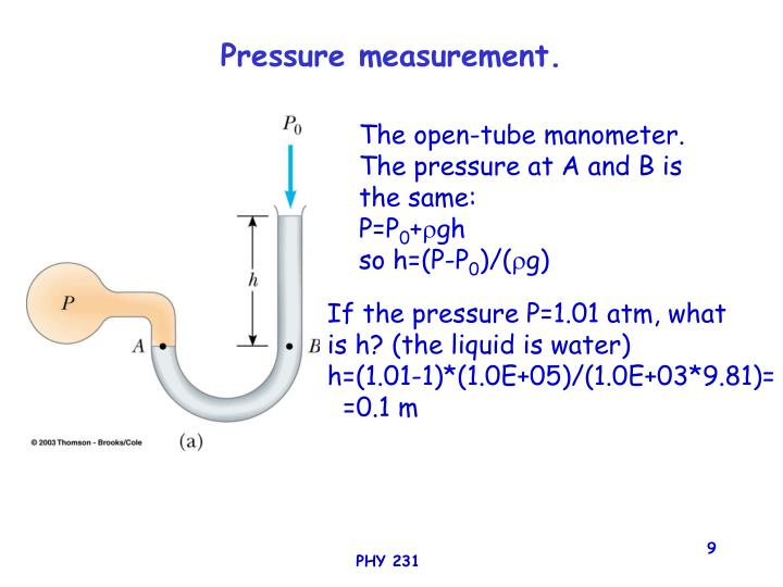 Pressure measurement.