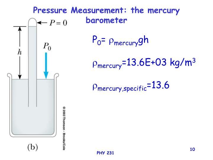 Pressure Measurement: the mercury barometer