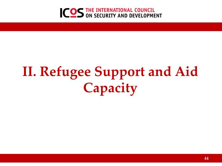 II. Refugee Support and Aid Capacity