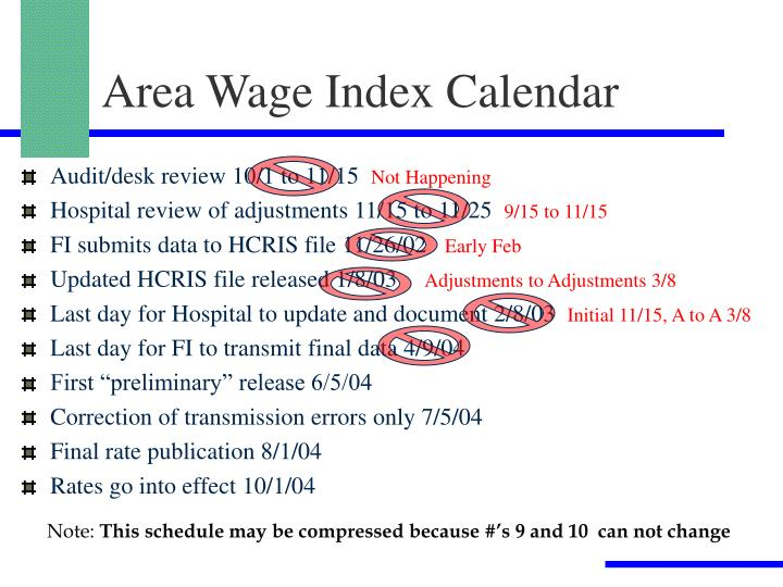 Area Wage Index Calendar