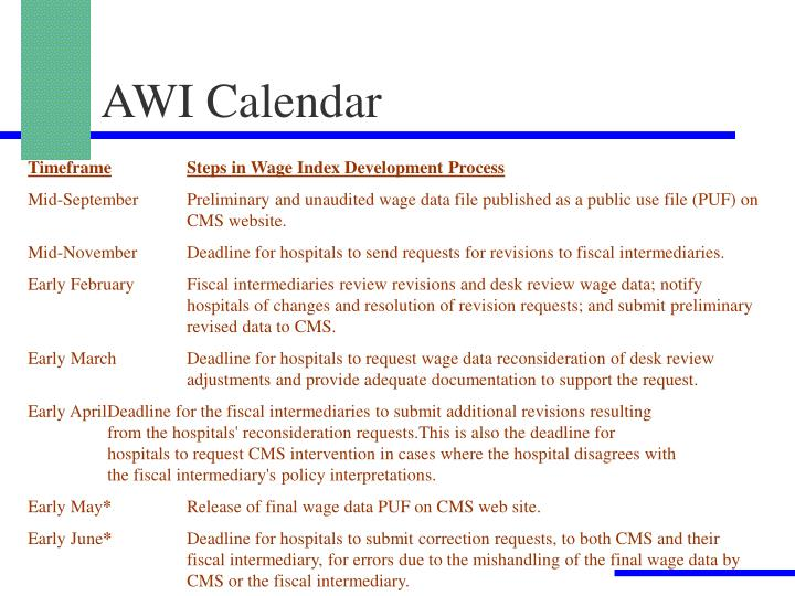 AWI Calendar