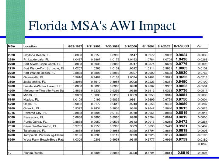Florida MSA's AWI Impact