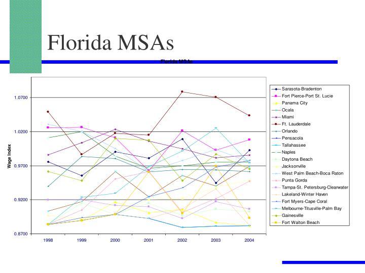 Florida MSAs
