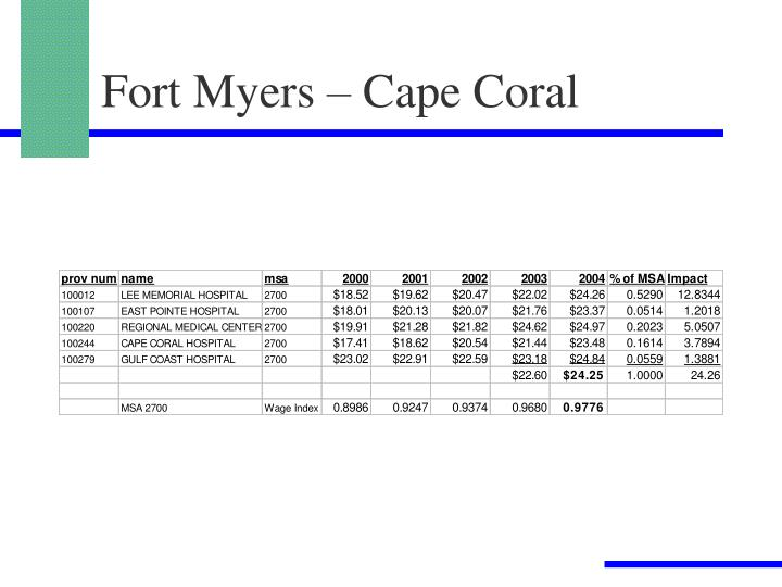 Fort Myers – Cape Coral