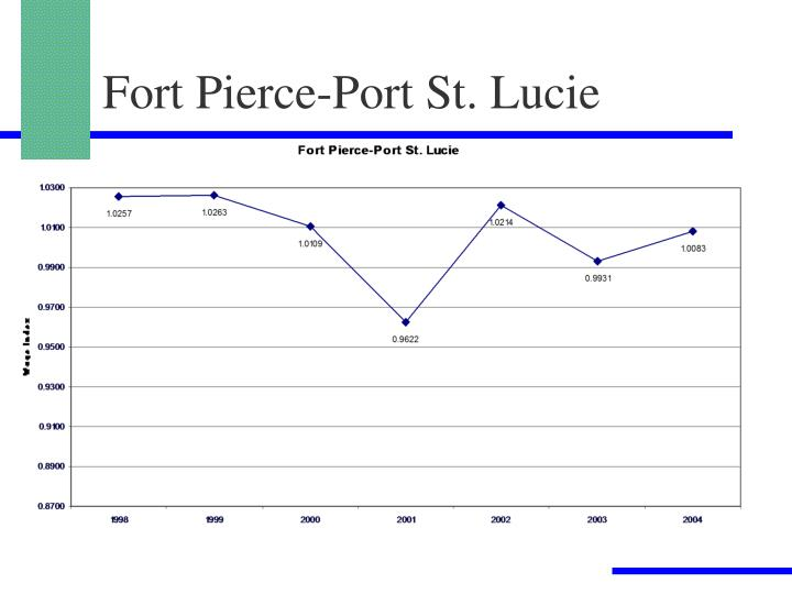 Fort Pierce-Port St. Lucie