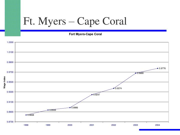 Ft. Myers – Cape Coral