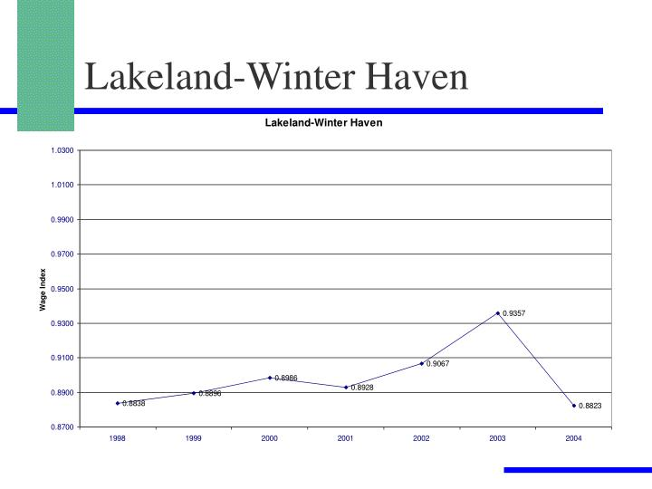 Lakeland-Winter Haven