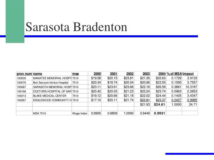 Sarasota Bradenton