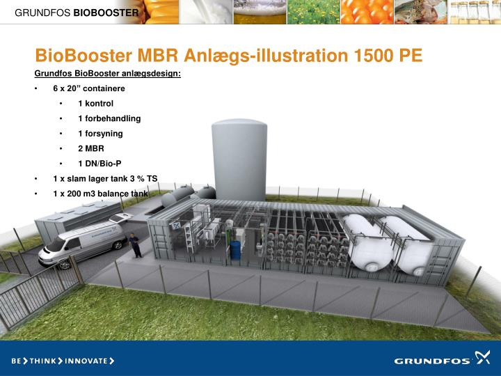 BioBooster MBR Anlægs-illustration 1500 PE