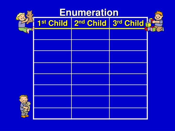 Enumeration