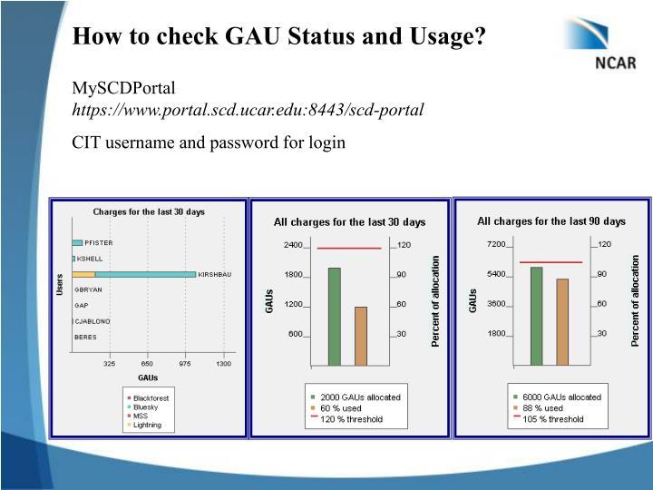 How to check GAU Status and Usage?