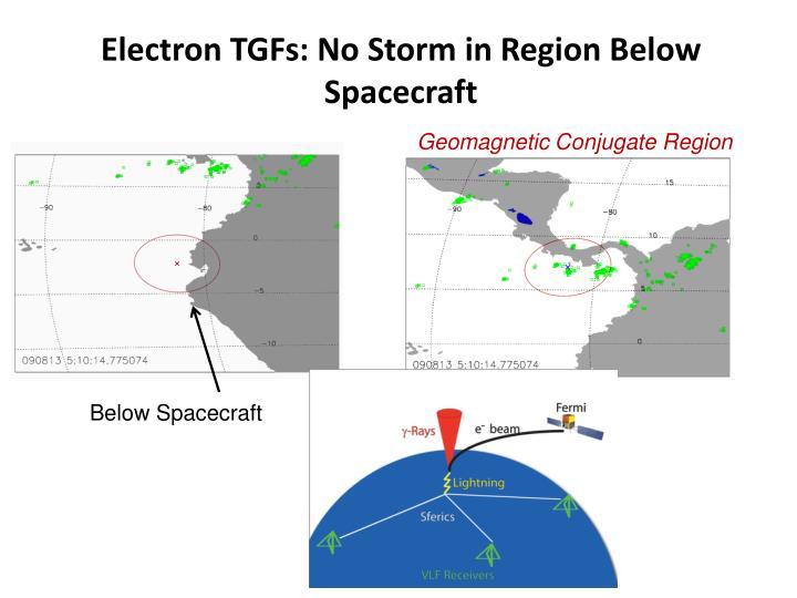 Electron TGFs: No Storm in Region Below Spacecraft