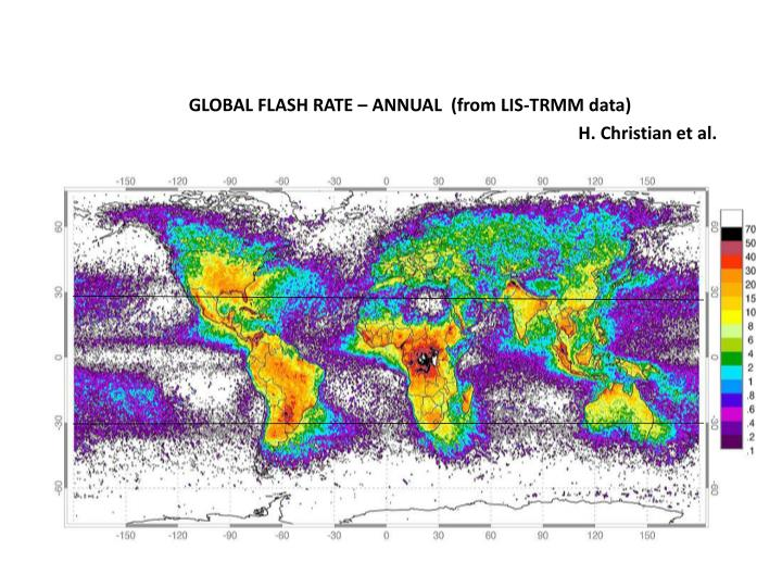 GLOBAL FLASH RATE – ANNUAL  (from LIS-TRMM data)