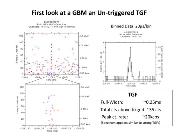 First look at a GBM an Un-triggered TGF