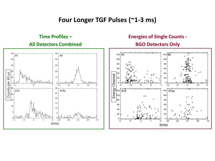 Four Longer TGF Pulses (~1-3 ms)
