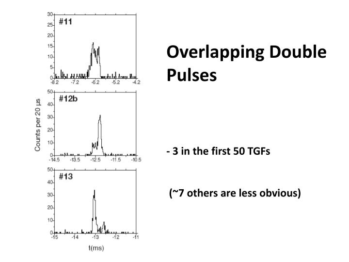 Overlapping Double Pulses