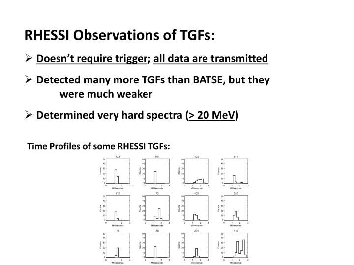 RHESSI Observations of TGFs: