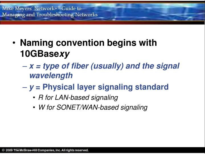 Naming convention begins with 10GBase