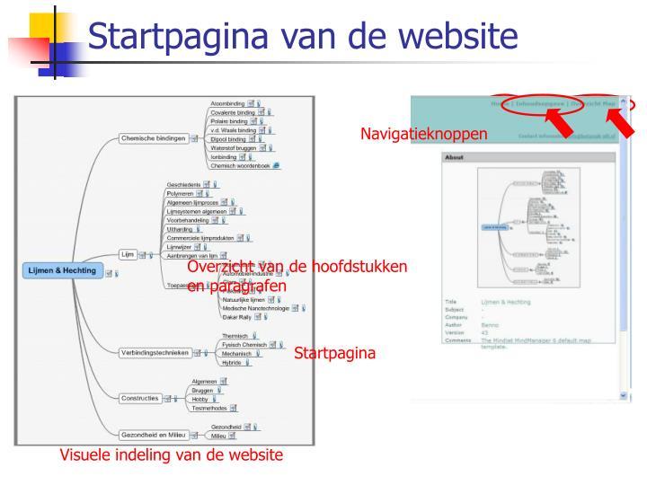 Startpagina van de website
