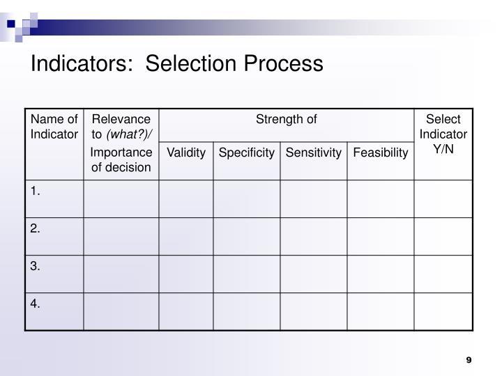 Indicators:  Selection Process