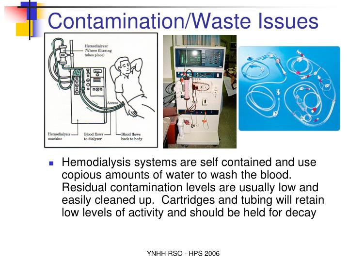 Contamination/Waste Issues