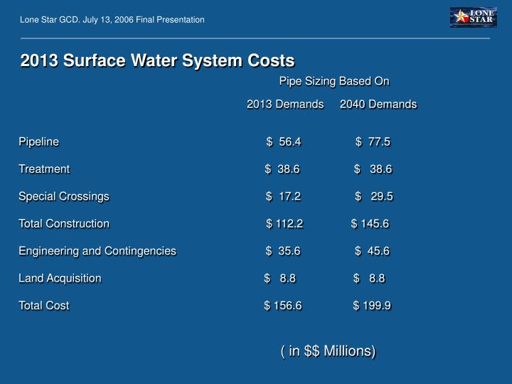 2013 Surface Water System Costs