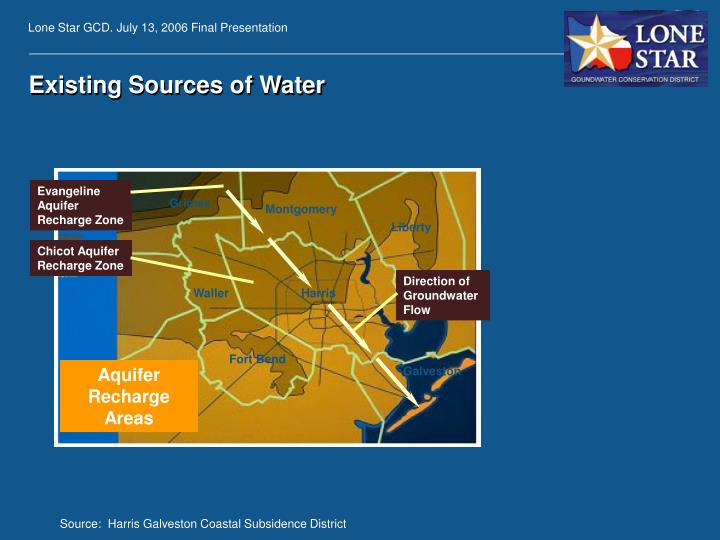 Existing Sources of Water