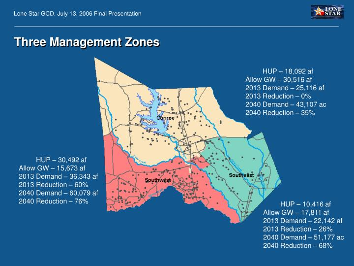 Three Management Zones