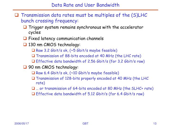 Data Rate and User Bandwidth