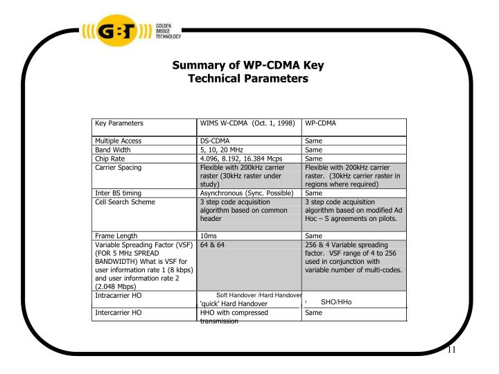 Summary of WP-CDMA Key