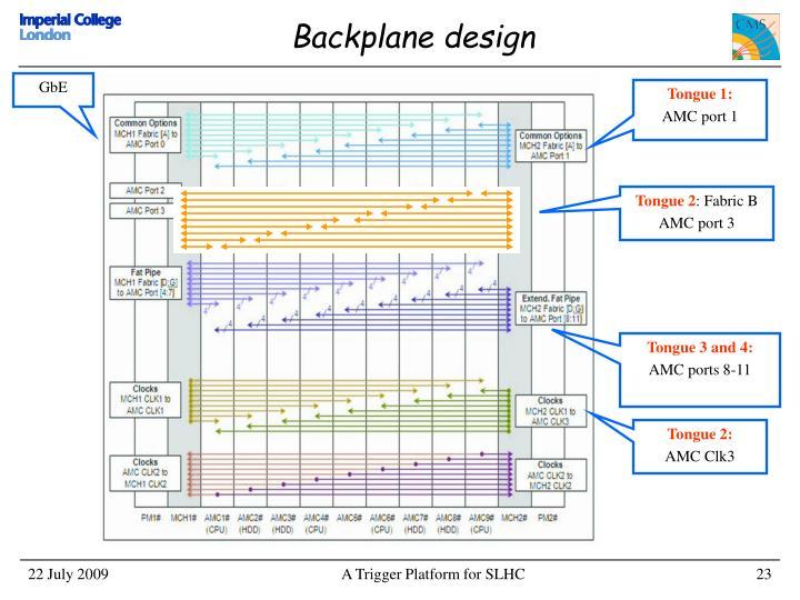 Backplane design