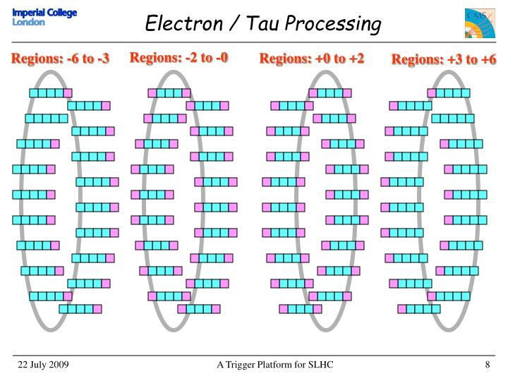 Electron / Tau Processing
