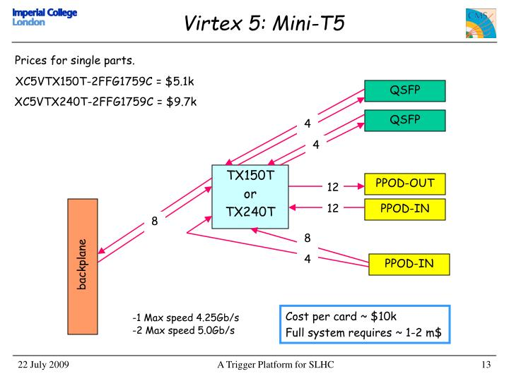 Virtex 5: Mini-T5