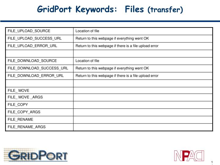 GridPort Keywords:  Files