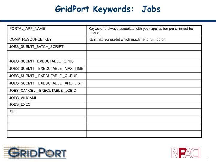 GridPort Keywords:  Jobs